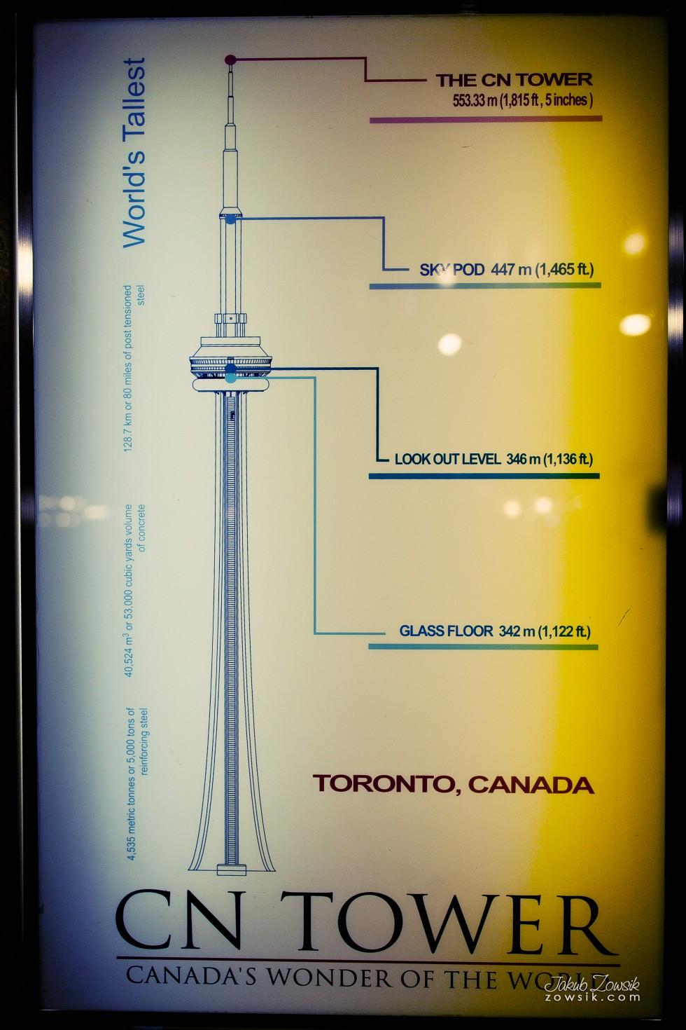 Toronto-zdjecia-IMG_1768